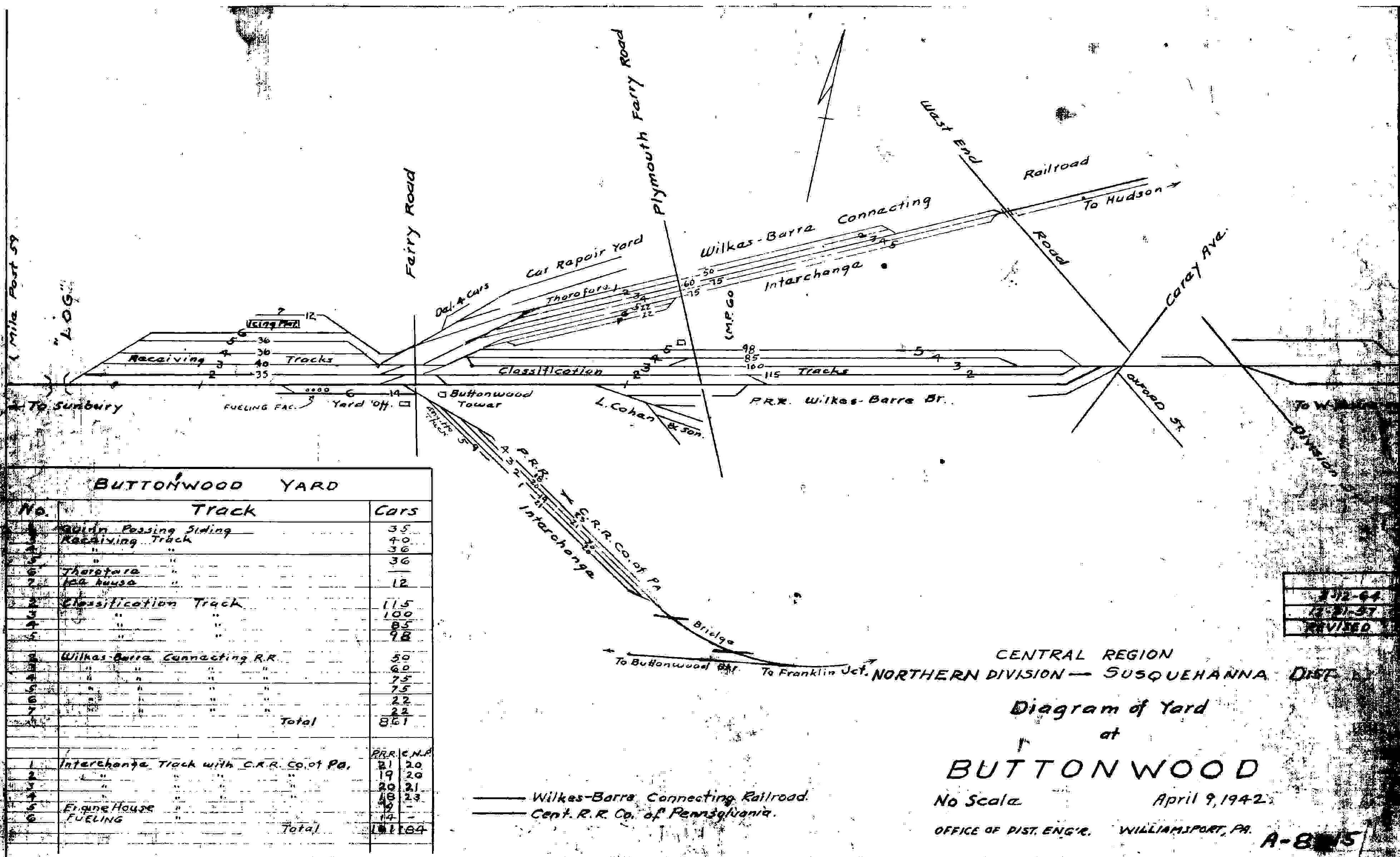 Vermissa Valley  PRR 1960s  page 1  Layout Engineering