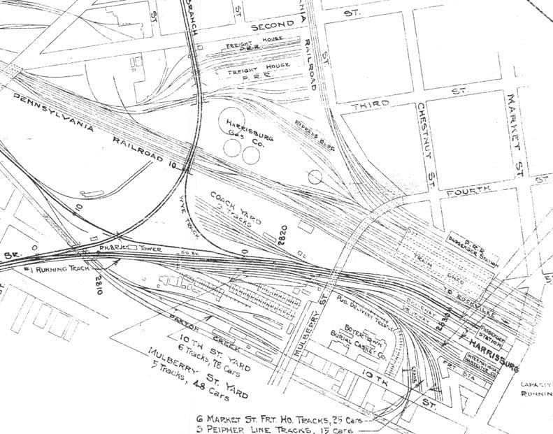 Philadelphia Terminal Division